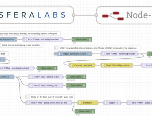 Node-RED nodes for our Pi-based modules!