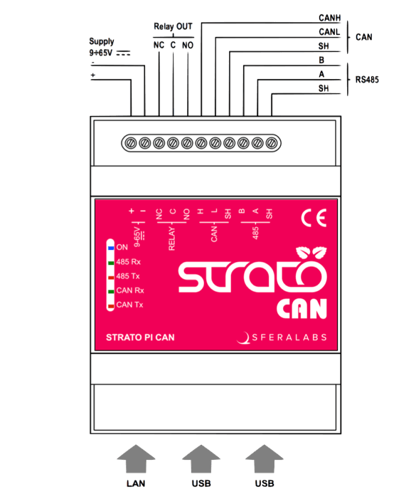 strato-pi-can-connection-example
