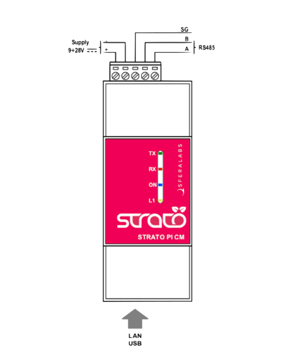 strato-pi-cm-connection-example